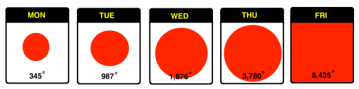 5 DAY OUTLOOK.png