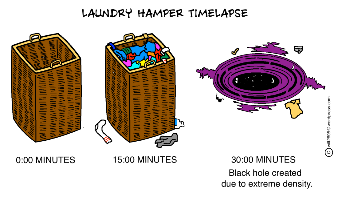 LAUNDRY TIMELAPSE.png