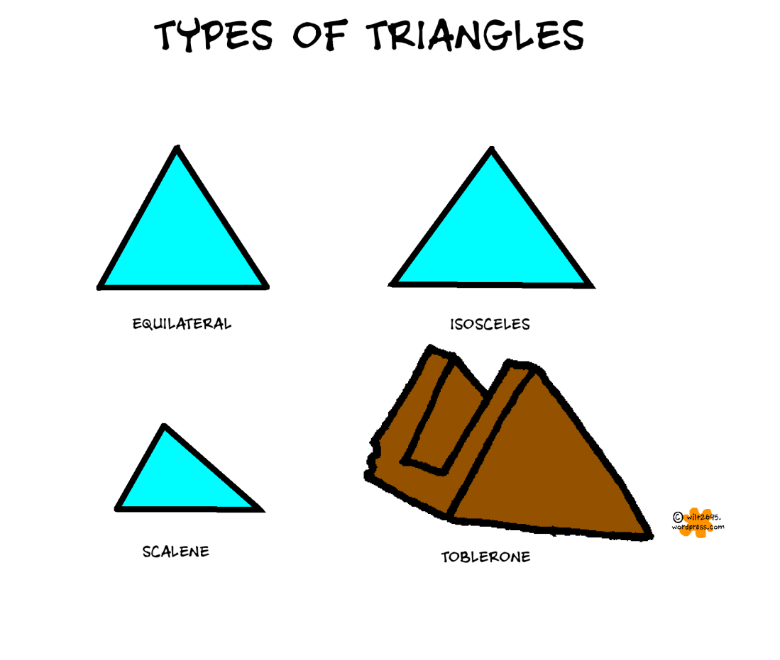 BLOG TRIANGLES.png